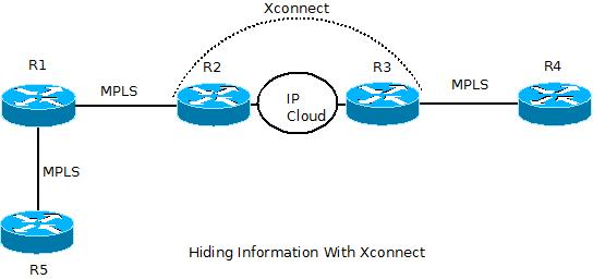xconnect dating site Xconnect's site may place and access certain cookies on your computer or device we use cookies to facilitate and improve your experience of our site and to provide and improve our services we have taken great care to ensure that your privacy is not at risk by allowing cookies.